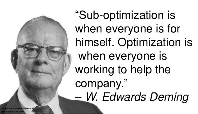 a collection of quotes from w edwards deming. Black Bedroom Furniture Sets. Home Design Ideas