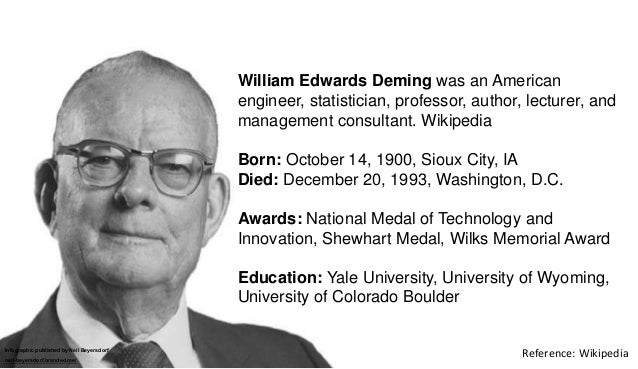 w edwards deming W edwards deming: w edwards deming, american statistician, educator, and consultant whose advocacy of quality-control methods in industrial production aided japan's economic recovery after.