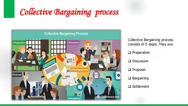 collective bargaining agreements essay A labor agreement or union contract is created through collective bargaining typically, both nike's management and union negotiation teams are made up of a few people.