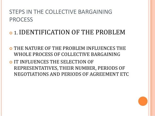 Bargaining Process Steps Bargaining Process  1