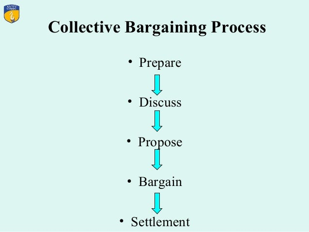 Bargaining Process Steps Collective Bargaining Process
