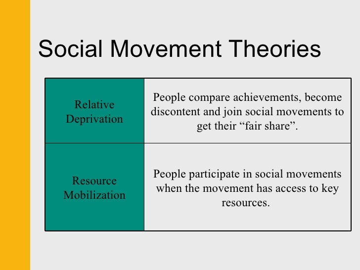 analysis of new social movement theory Other articles where new social movement theory is discussed: social movement: other theories: the second theory is the new social movement theory it derives from an intellectual dissatisfaction with the predominantly marxist view that treats social movements as reflecting a fundamental struggle among classes organized around.