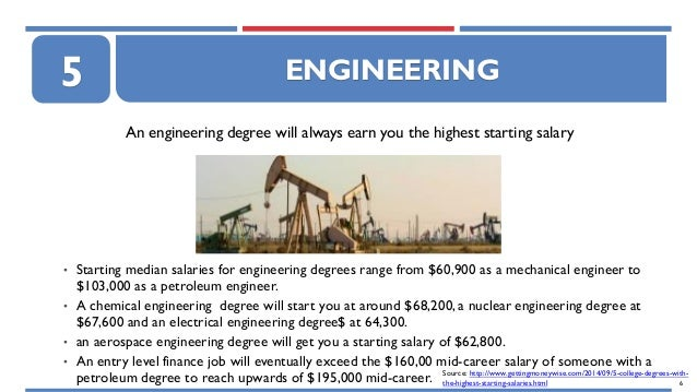 Sociology top paying college majors