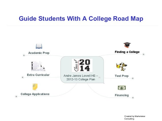 Guide Students With A College Road Map Created by Marketwise Consulting