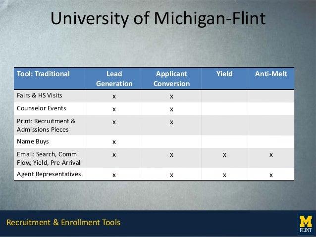 Application essay for university of michigan