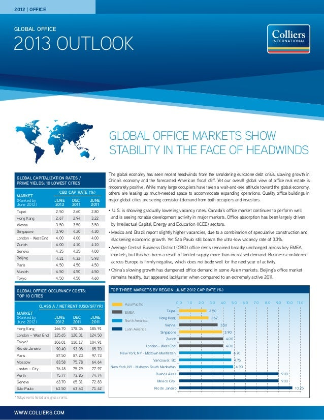 2012 | officeGLOBAL office2013 OUTLOOK                                                         GLOBAL OFFICE MARKETS SHOW ...