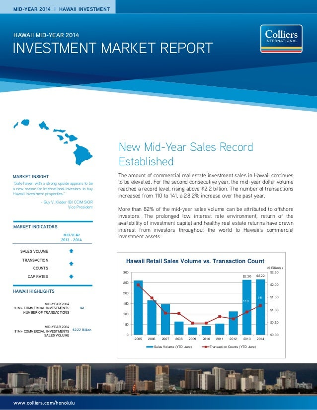 INVESTMENT MARKET REPORT HAWAII MID-YEAR 2014 www.colliers.com/honolulu The amount of commercial real estate investment sa...