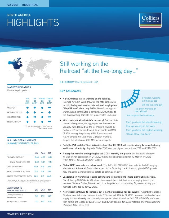 Colliers North American Industrial Highlights Q2 2013