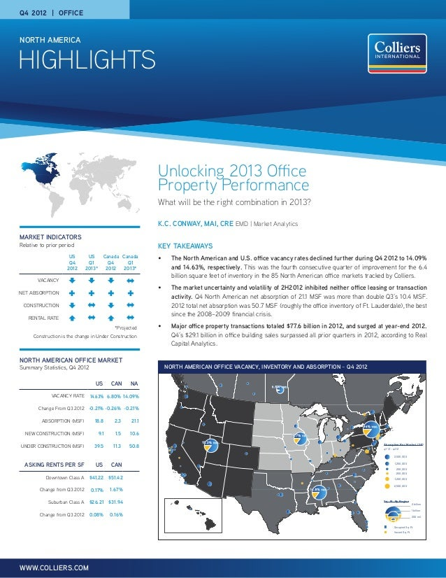 North American Office Highlights Q4-12