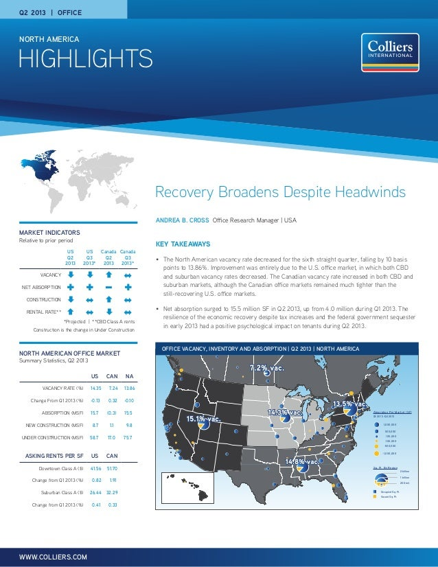 HIGHLIGHTS NORTH AMERICA WWW.COLLIERS.COM Q2 2013 | OFFICE MARKET INDICATORS Relative to prior period NORTH AMERICAN OFFIC...