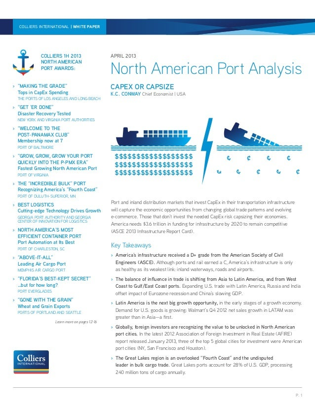 NORTH AMERICAN PORT ANALYSIS | PAPER PAPER | APRIL 2013  COLLIERS INTERNATIONAL | WHITE WHITE             COLLIERS 1H 2013...