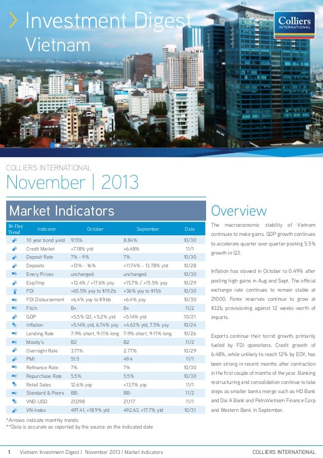 > Investment Digest Vietnam  COLLIERS INTERNATIONAL  November | 2013 Market Indicators 30-Day Trend  Indicator  Overview  ...