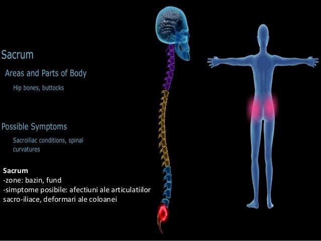 Tratamentul durerii la injectarea articula?iilor