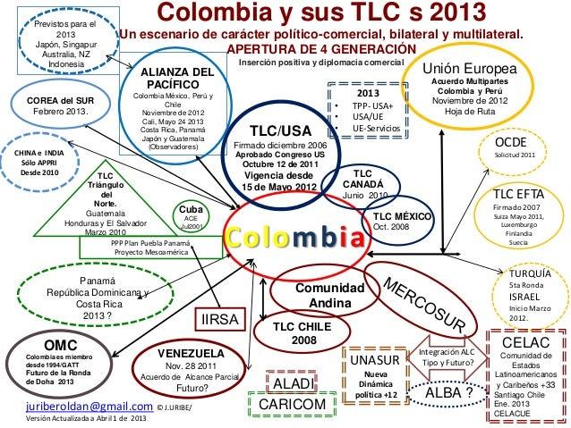 Previstos para el                                          Colombia y sus TLC s 2013           2013                Un esce...