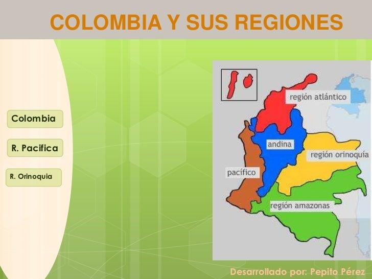 COLOMBIA Y SUS REGIONESColombiaR. PacificaR. Orinoquia                         Desarrollado por: Pepito Pérez