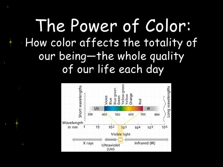 The Power of Color: How color affects the totality of  our being—the whole quality  of our life each day