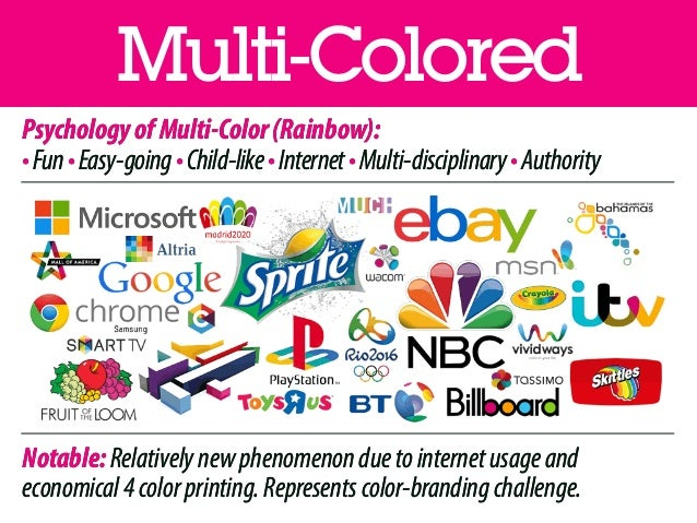 Multi Colored PsychologyofMulti ColorRainbow FunEasy