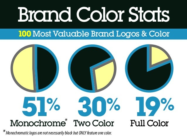 Complementary Colors Logos Brand Logos Color 30