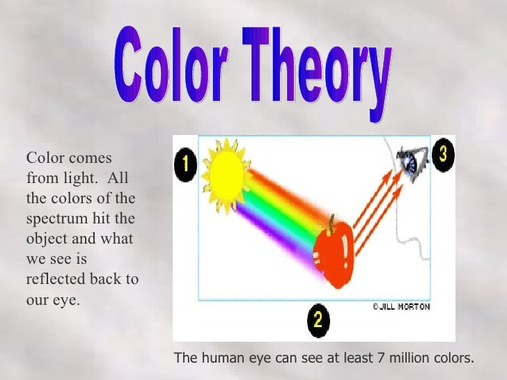 Color comes from light.  All the colors of the spectrum hit the object and what we see is reflected back to our eye. Color...
