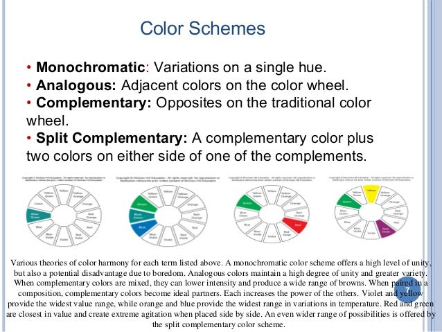 Color Wheel Powerpoint Colors on The Color Wheel