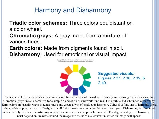 Color Wheel Powerpoint on a Color Wheel