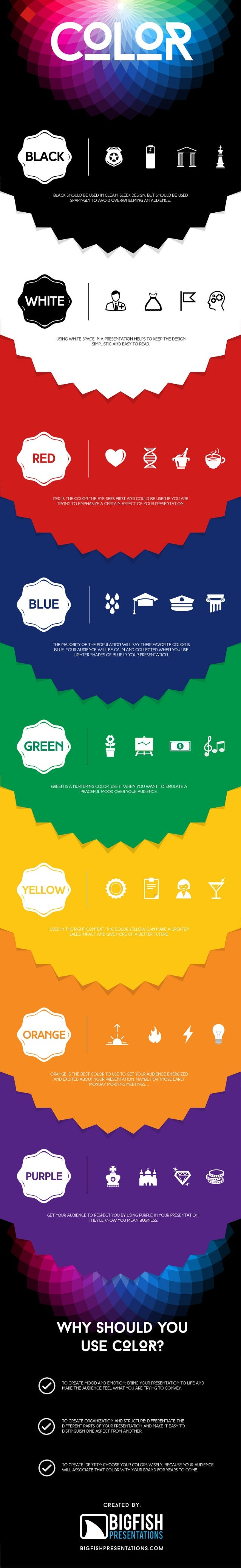 The Psychology of Color in Presentations (Infographic)