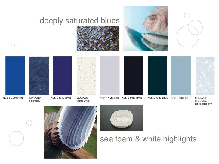 Color Trends 2011+