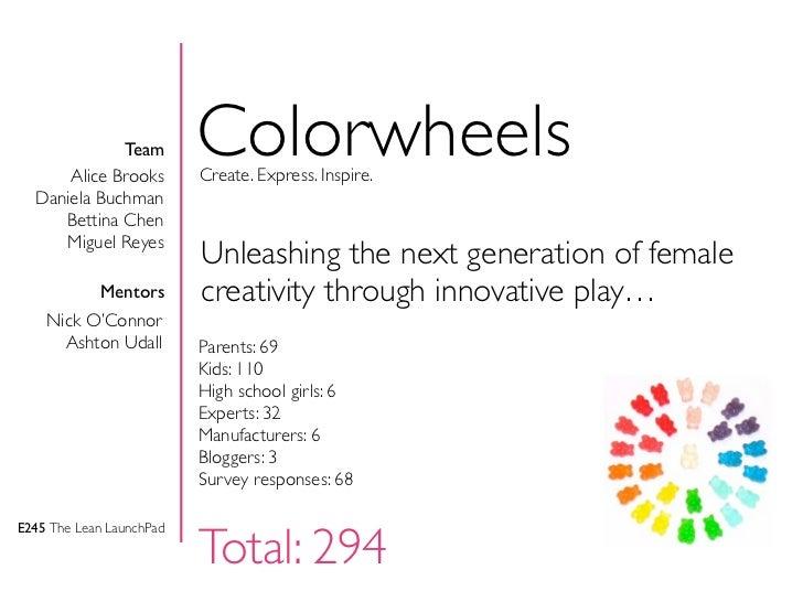 Colorwheels E245 final presentation
