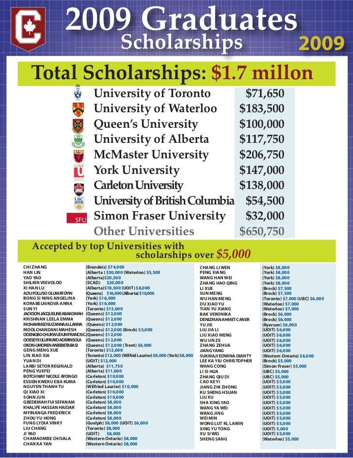 2009 Graduates            Scholarships         2009   Total Scholarships: $1.7 millon                                 Univ...