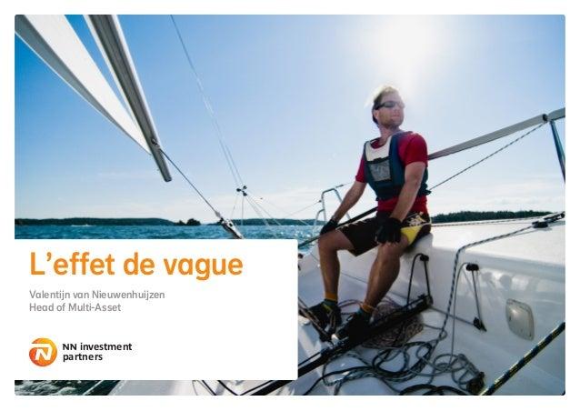 L'effet de vague Valentijn van Nieuwenhuijzen Head of Multi-Asset investment partners