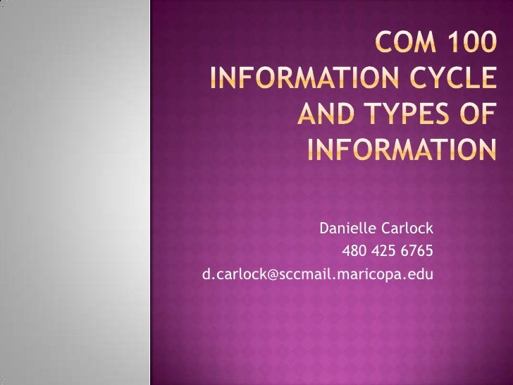 COM 100Information Cycle and Types of Information<br />Danielle Carlock<br />480 425 6765<br />d.carlock@sccmail.maricopa....
