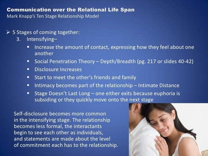 relationships essay paper