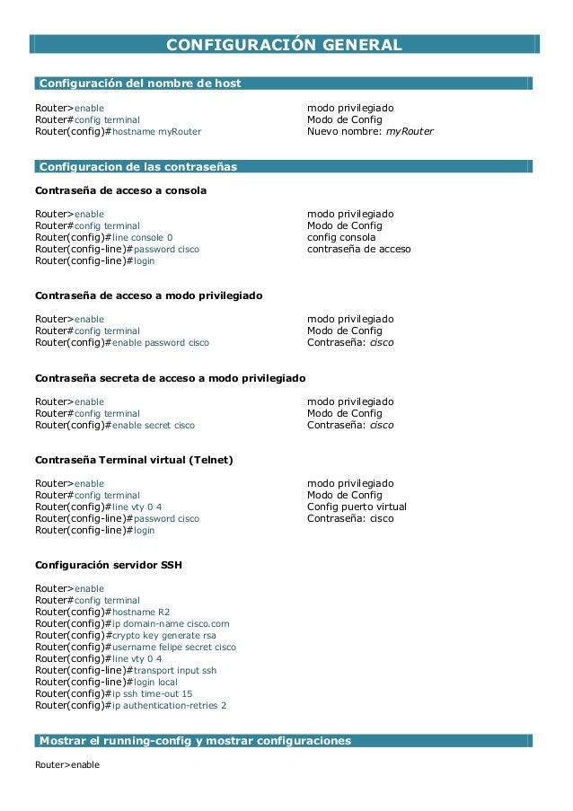 basic bgp configuration cisco pdf
