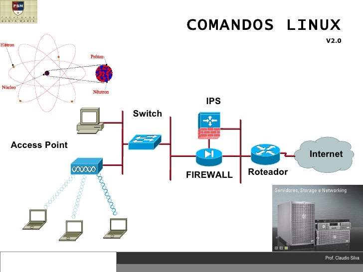 COMANDOS LINUX V2.0 Internet Roteador FIREWALL IPS Switch Access Point