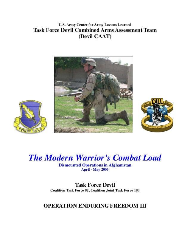 Combat loadreport