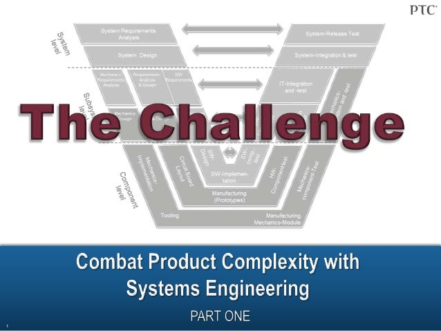 Combat Product Complexity with Systems Engineering - Part 1
