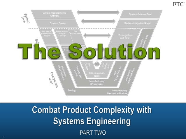 Combat Product Complexity with Systems Engineering - Part 2