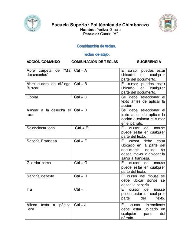 """Escuela Superior Politécnica de Chimborazo Nombre: Yeritza Gracia Paralelo: Cuarto """"A"""" ACCIÓN/COMANDO COMBINACIÓN DE TECLA..."""