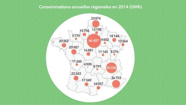 bilan électrique 2014 de nos régions