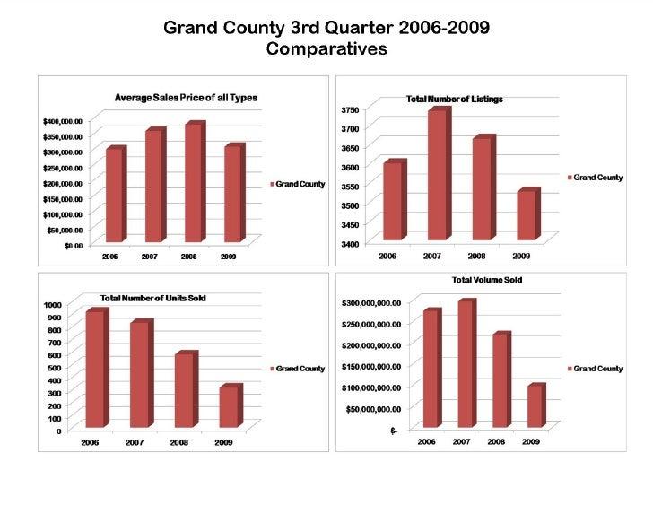 Comparitives 2006-2009