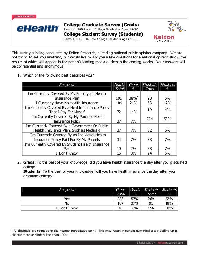 College Graduate Survey (Grads) Sample: 500 Recent College Graduates Ages 18-30 College Student Survey (Students) Sample: ...