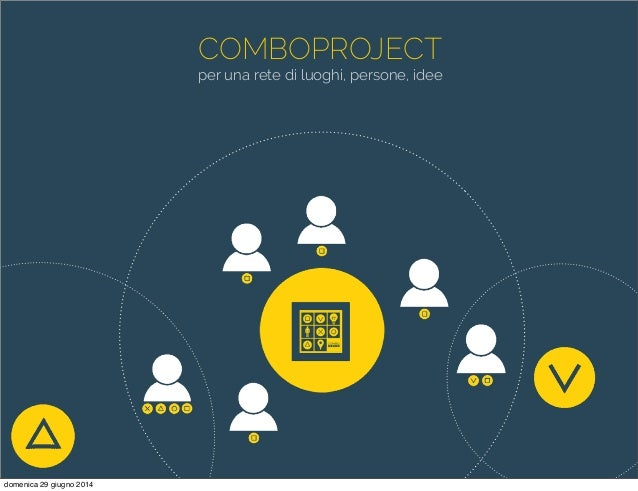 COMBOPROJECT per una rete di luoghi, persone, idee domenica 29 giugno 2014