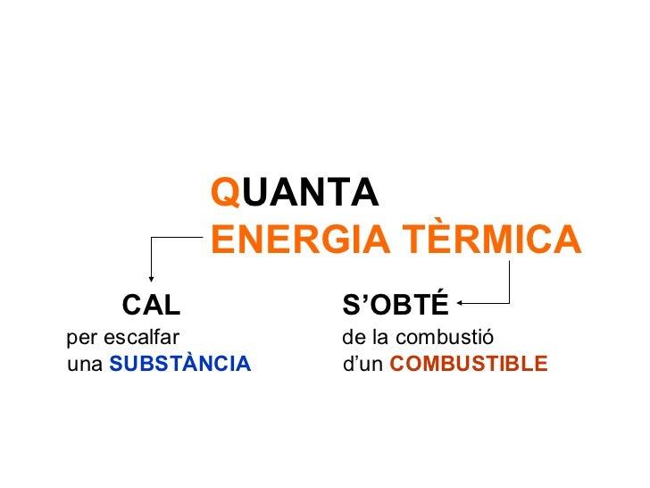 QUANTA          ENERGIA TÈRMICA    CAL          S'OBTÉper escalfar     de la combustióuna SUBSTÀNCIA   d'un COMBUSTIBLE
