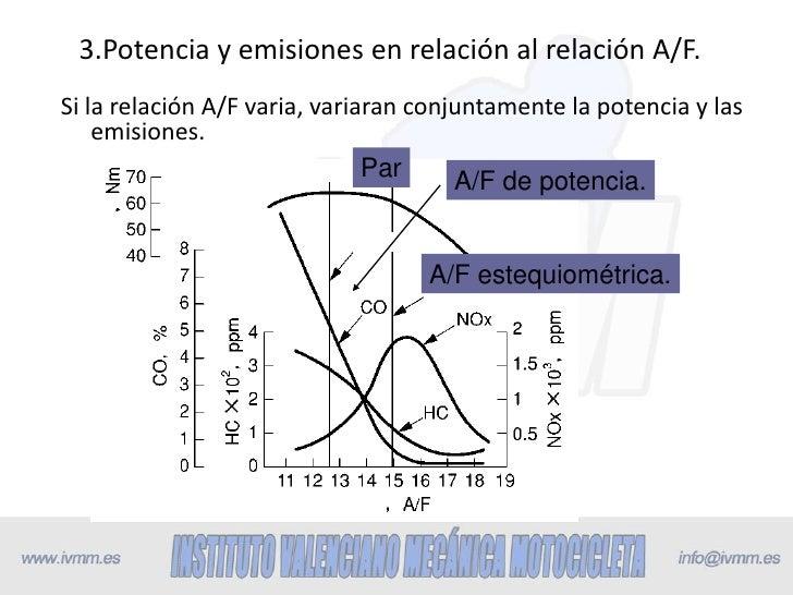 3.Potencia y emisiones en relación al relación A/F.Si la relación A/F varia, variaran conjuntamente la potencia y las    e...