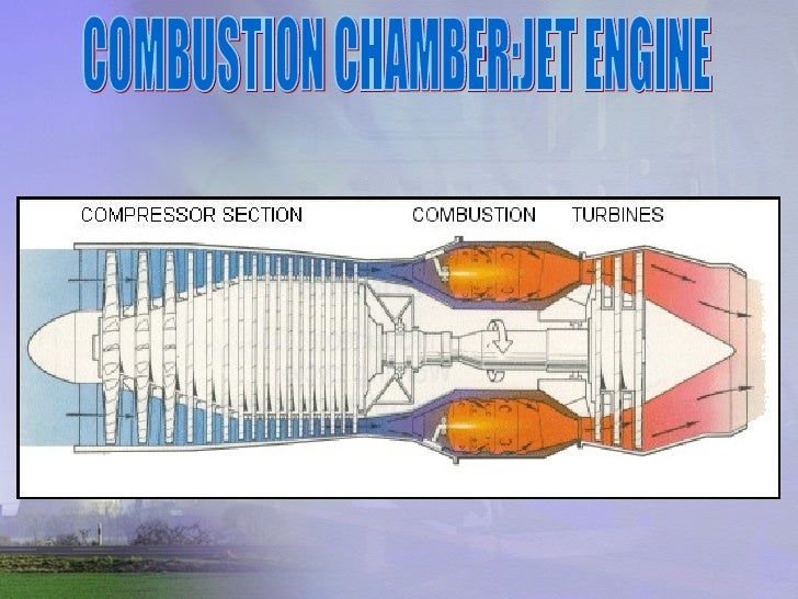 COMBUSTION CHAMBER:JET ENGINE