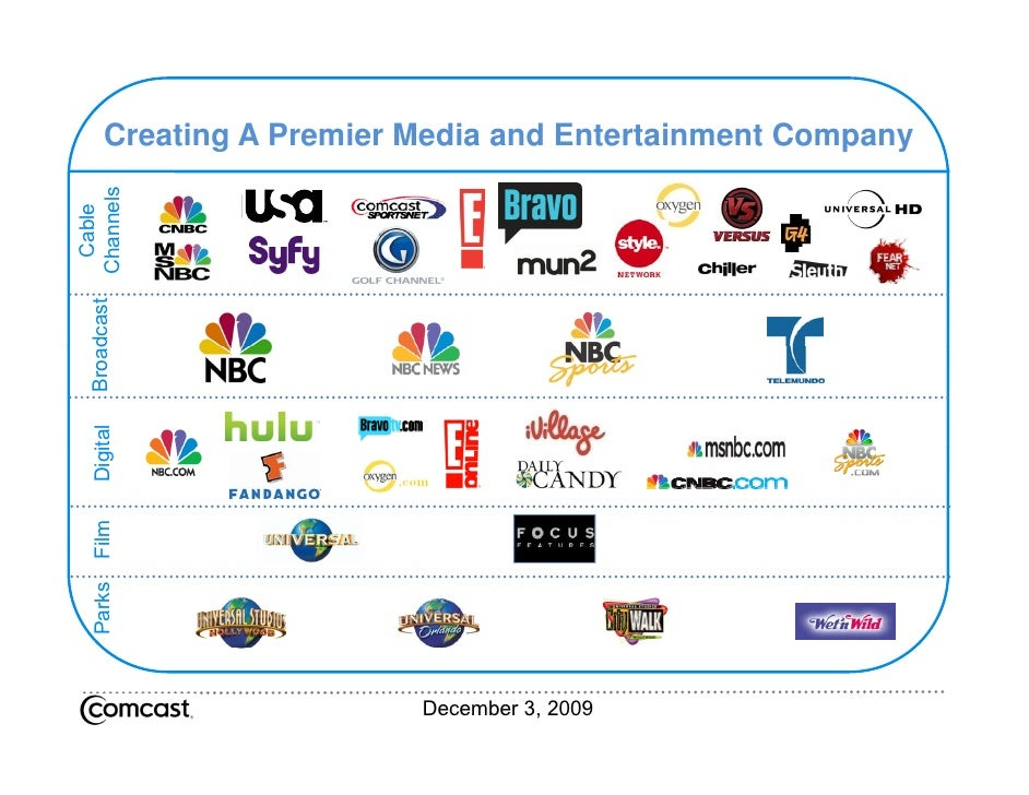 Creating A Premier Media and Entertainment Company               g                                      p y   annels  Cabl...