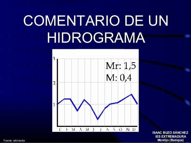 COMENTARIO DE UN  HIDROGRAMA  ISAAC BUZO SÁNCHEZ  IES EXTREMADURA  Fuente: wikimedia Montijo (Badajoz)