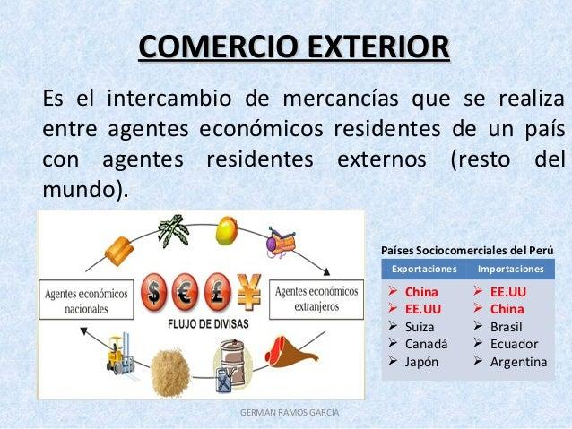 Comercio internacional ab2 for Comercio exterior que es