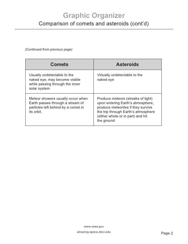 comets and asteroids comparison graphic organizer