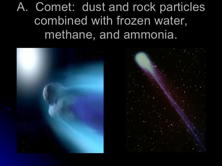 A.  Comet:  dust and rock particles combined with frozen water, methane, and ammonia.